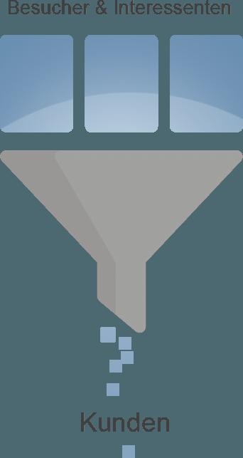 Thrust marketing Funnel und lead Paderborn
